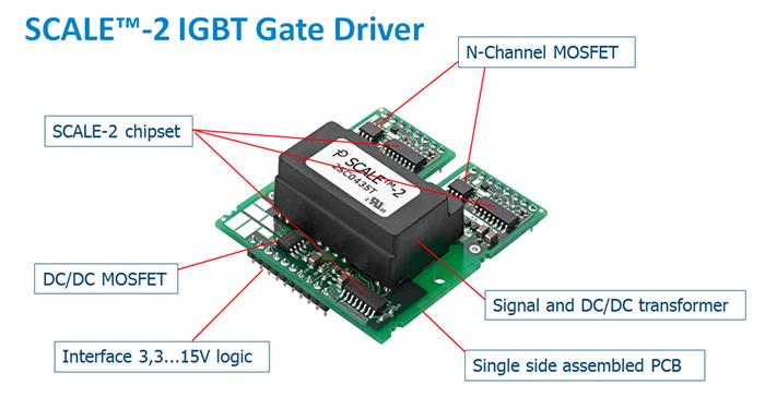 logic diagram logic gates scale 2 gate drivers  scale 2 gate drivers