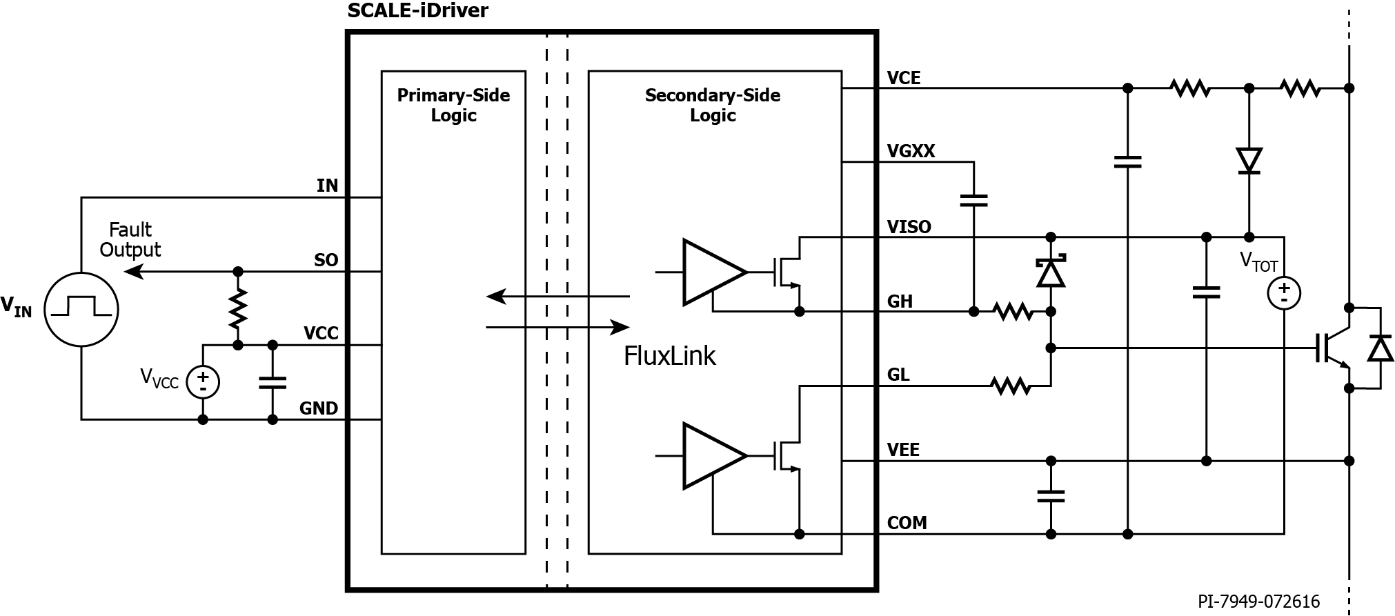 https://igbt-driver.power.com/sites/default/files/images/schematics/scale_idriver_schematic.png#