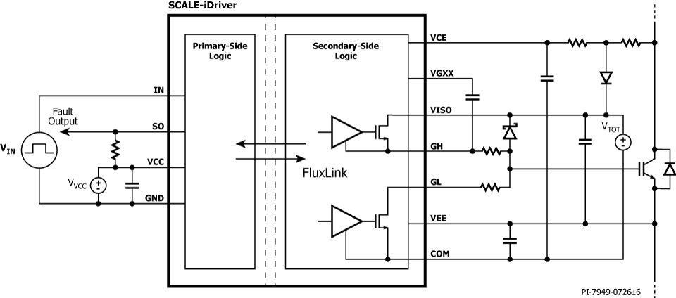 SID1183K | Gate Drivers on diode schematic, integrated circuit schematic, rectifier schematic, power supply schematic, battery schematic, mosfet schematic, transistor schematic, capacitor schematic, sensor schematic, plc schematic, lcd schematic, relay schematic, cpu schematic, inductor schematic, led schematic, vfd schematic, switch schematic, smps schematic,