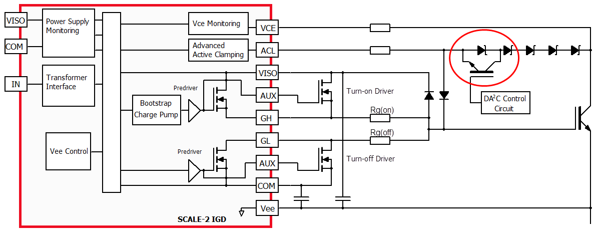 Photovoltaic | Power Integrations - Gate Drivers
